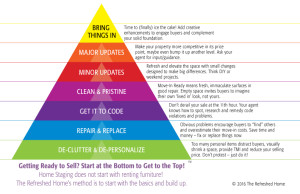 the_refreshed_home_pyramid